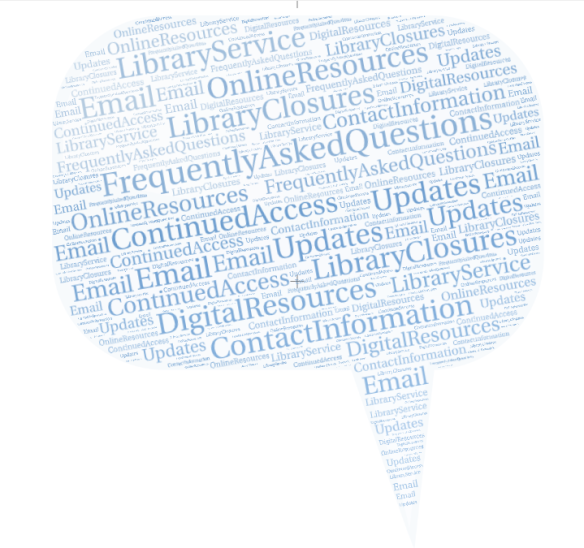 Library FAQs word cloud